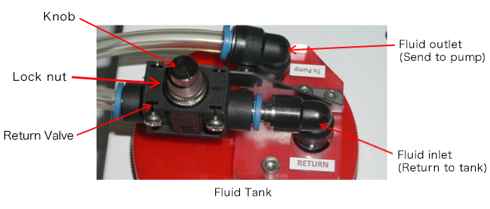 Fruid Tank