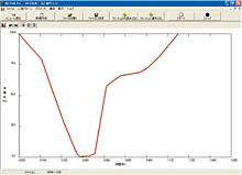 PC Graph1